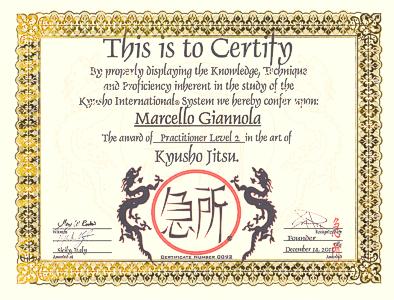 Kyusho Certification – Online